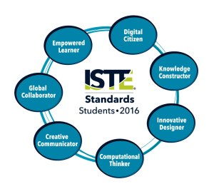 iste-standards_students-2016_orbit-graphic